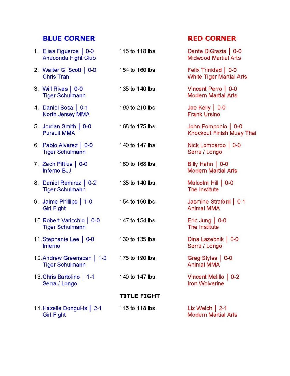 World Class Kickboxing Championships 2 - Bout Order